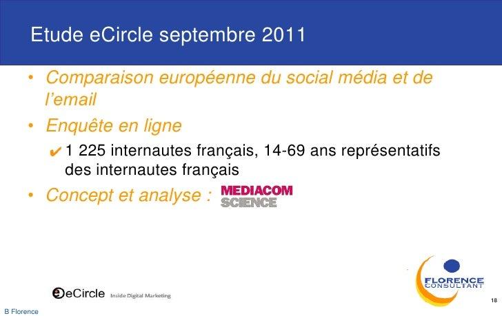 Etude eCircle septembre 2011      • Comparaison européenne du social média et de        l'email      • Enquête en ligne   ...