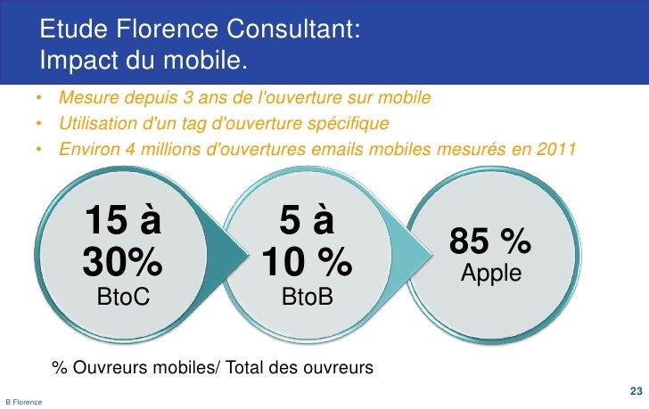 Etude Florence Consultant:         Impact du mobile.        • Mesure depuis 3 ans de louverture sur mobile        • Utilis...