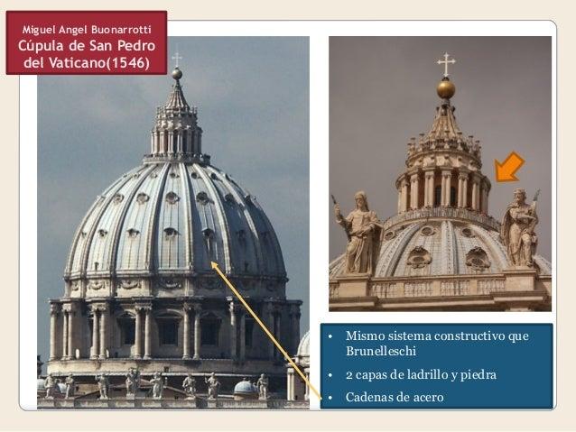 Tema 10 cinquecento italiano arquitectura y escultura - Arquitectura miguel angel ...
