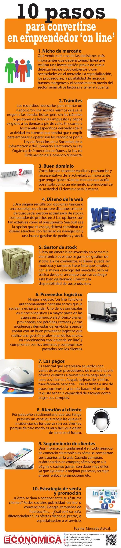 10 pasos http://www.facebook.com/castillayleoneconomica http://twitter.com/cyleconomica http://www.youtube.com/user/CylEco...