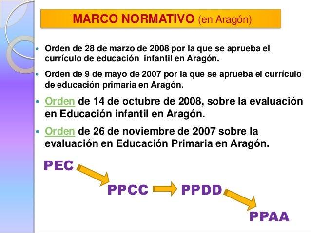  Orden de 28 de marzo de 2008 por la que se aprueba elcurrículo de educación infantil en Aragón. Orden de 9 de mayo de 2...