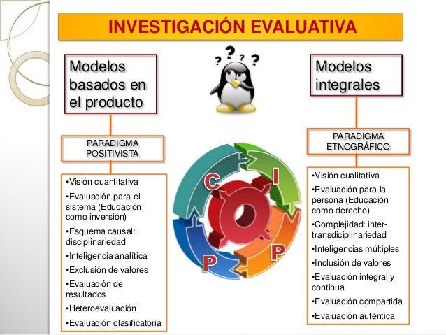 INVESTIGACIÓN EVALUATIVAModelosbasados enel productoModelosintegralesPARADIGMAPOSITIVISTA•Visión cuantitativa•Evaluación p...