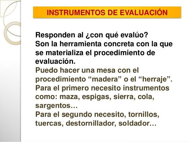 EL CONOCIMIENTO DELSABER DEL ALUMNADO PRUEBAS ESCRITAS oexámenes (lápiz uordenador), PRUEBAS DEEJECUCIÓN… ENTREVISTA El...