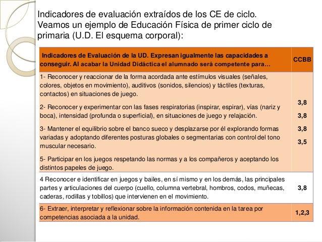 Ejemplo de la Ficha de observación UD 1º Ciclo