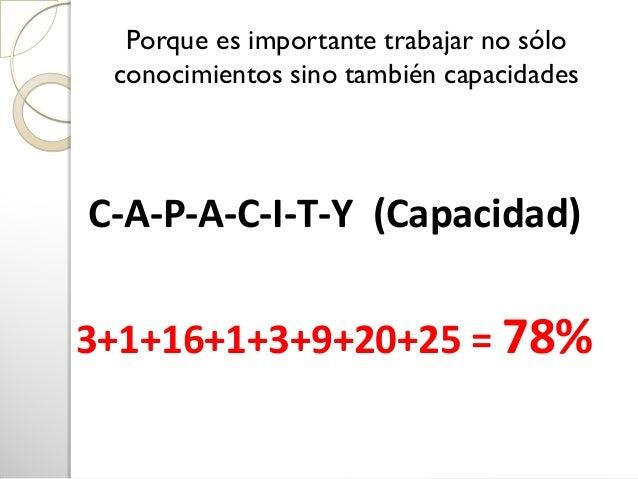 Así pues, se puede concluircon certeza matemática que:Mientras que la Capacidad y elTrabajo Duro nos acercan,mientras que ...