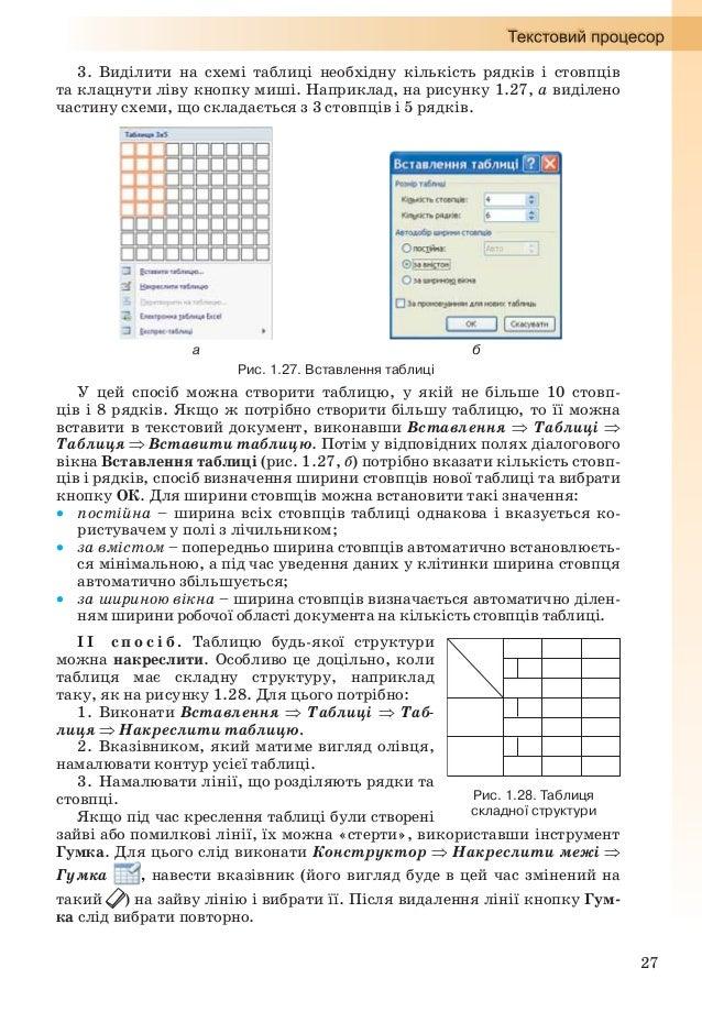 28 І І І с п о с і б дає змогу вставити в документ шаблон таблиці з колек- ції відформатованих і заповнених зразками даних...