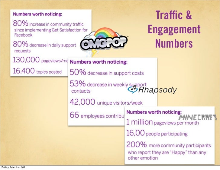 Traffic &                        Engagement                         NumbersFriday, March 4, 2011