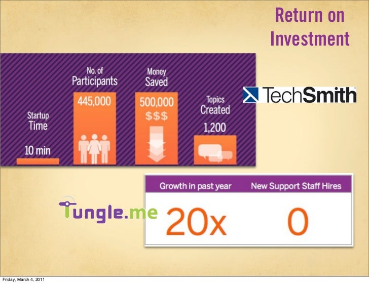 Return on                        InvestmentFriday, March 4, 2011