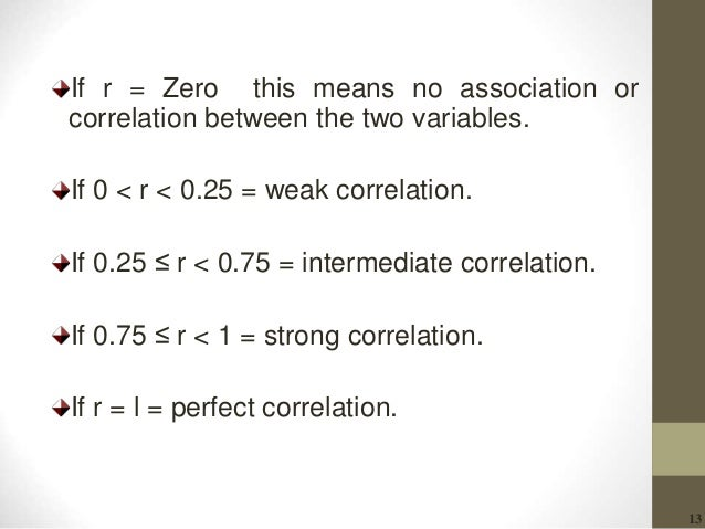 13 If r = Zero this means no association or correlation between the two variables. If 0 < r < 0.25 = weak correlation. If ...