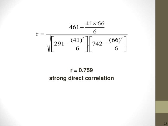 25 r = 0.759 strong direct correlation                 6 (66) 742. 6 (41) 291 6 6641 461 r 22