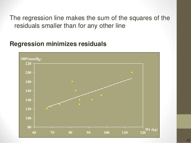 35 The regression line makes the sum of the squares of the residuals smaller than for any other line Regression minimizes ...