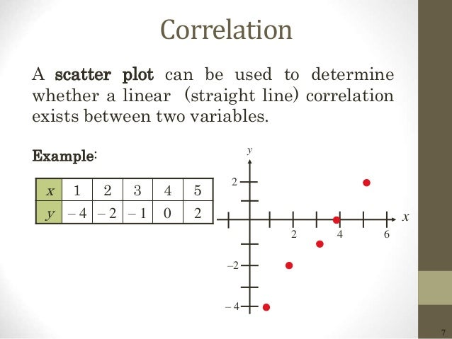 7 Correlation x 1 2 3 4 5 y – 4 – 2 – 1 0 2 A scatter plot can be used to determine whether a linear (straight line) corre...