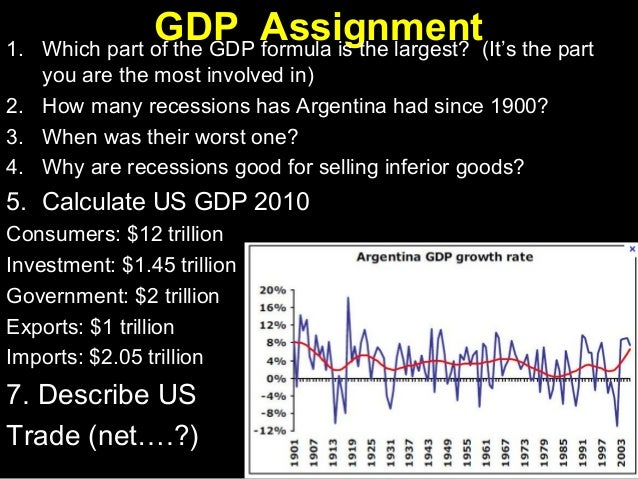 1.  GDP Assignment(It's the part Which part of the GDP formula is the largest?  you are the most involved in) 2. How many ...