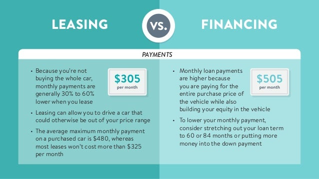 What'S The Difference Between Financing And Leasing A Car >> Leasing Vs Buying A New Car