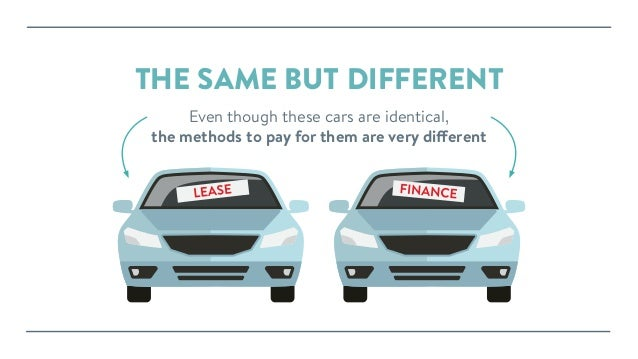 leasing vs buying a car Calcxml's lease calculator will help you determine whether to lease or purchase a car calculator to help analyze the financial impact of lease versus buy.