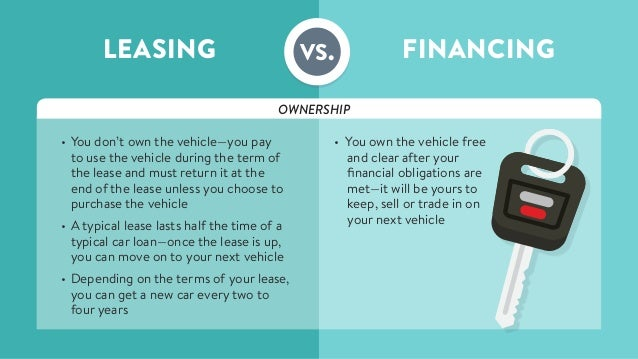 Leasing Vs Buying A Car Pros And Cons >> Leasing vs. Buying a New Car