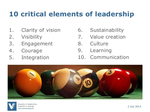elements of leadership Spread the loveto determine the traits in schools that provide short term effectiveness and long term success, we rely on a model of strategic leadership formulated.