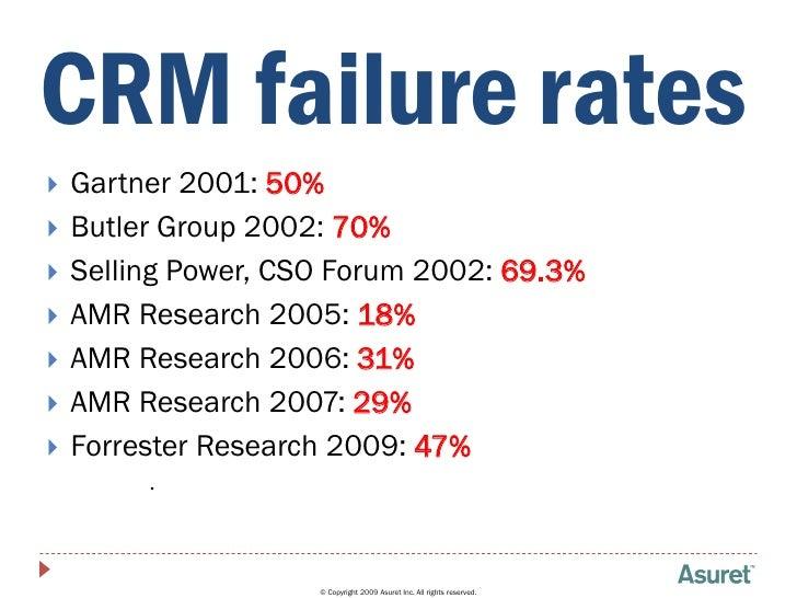 CRM failure rates    Gartner 2001: 50%    Butler Group 2002: 70%    Selling Power, CSO Forum 2002: 69.3%    AMR Resear...