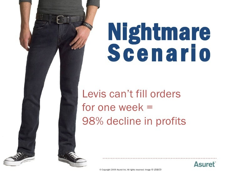 Nightmare            S c e na rio Levis can't fill orders for one week = 98% decline in profits       © Copyright 2009 Asu...