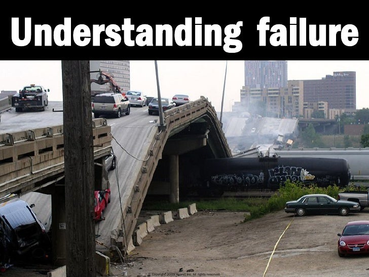 Understanding failure             © Copyright 2009 Asuret Inc. All rights reserved.
