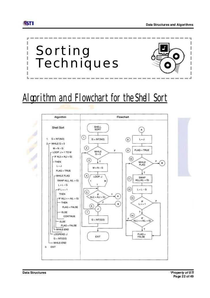 22 data structures and algorithms sorting techniquesalgorithm and flowchart - Bubble Sort Algorithm Flowchart