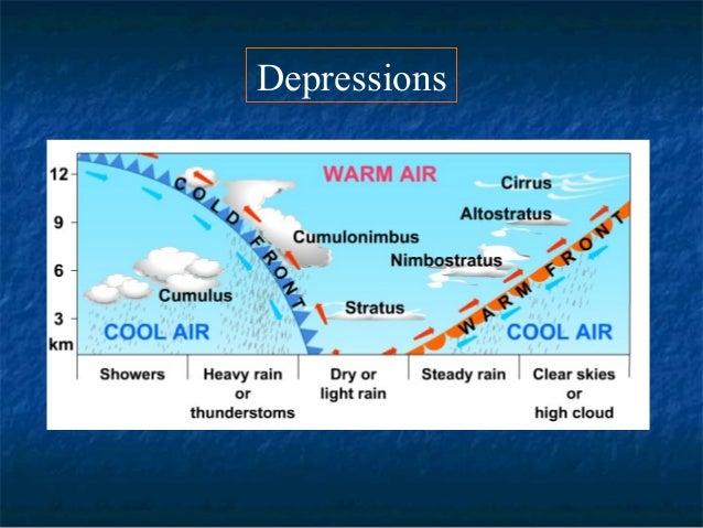 WWeeaatthheerr ffoorreeccaassttiinngg   Below is an example of a weather mmaapp sshhoowwiinngg aa wwaarrmm  aanndd aa cco...