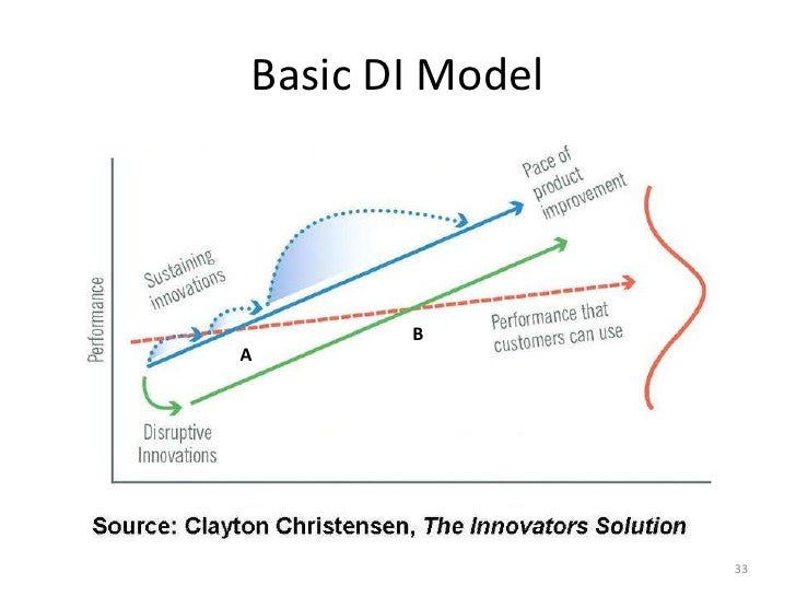 disruptive innovation While incremental innovation focuses on existing products or services, disruptive innovation tends to create dramatic changes read all about it.