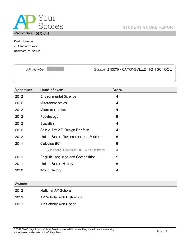 Ap score dates in Australia