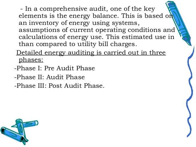 Energy Audit (10EE07)