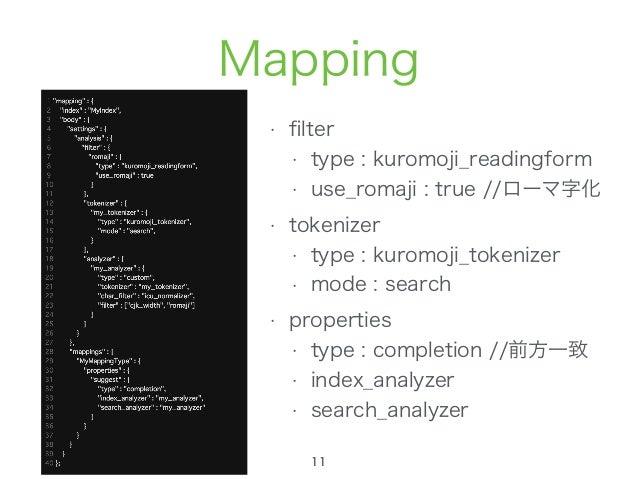 kuromoji - elasticsearch user dictionary - Stack Overflow