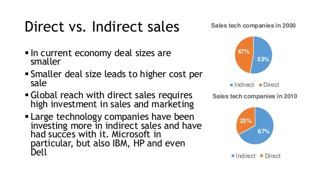 indirect sales