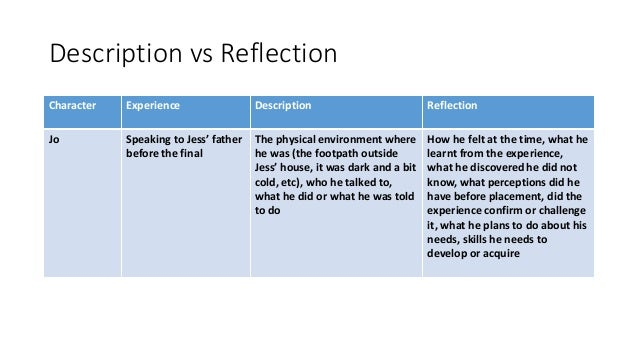 Reflective essay work experience
