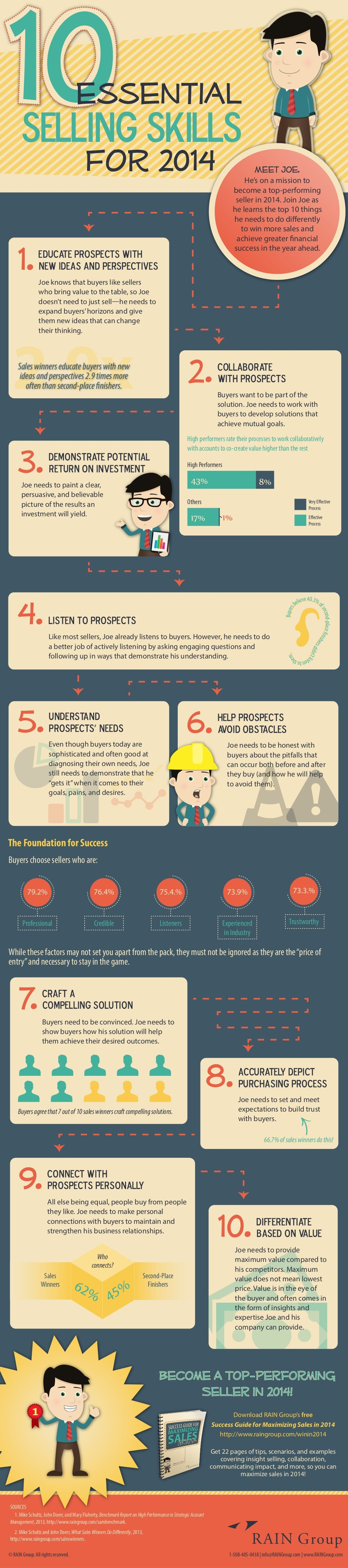 10 Essential Selling Skills for 2014