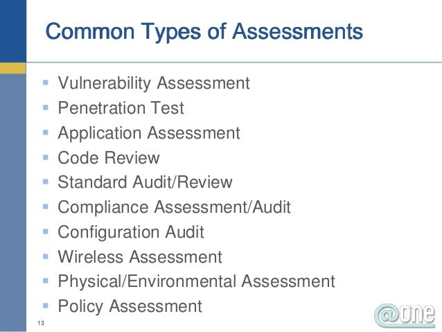 It Best Practices It Security Assessments