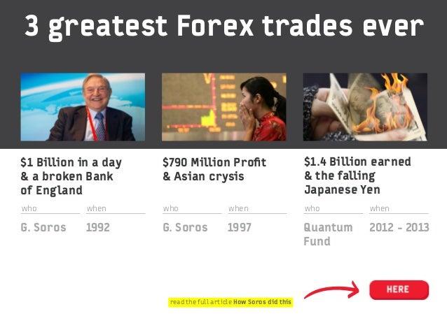 Billion dollar day forex