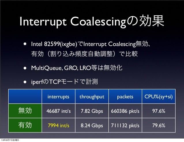 Interrupt Coalescingの効果• Intel 82599(ixgbe)でInterrupt Coalescing無効、有効(割り込み頻度自動調整)で比較• MultiQueue, GRO, LRO等は無効化• iperfのTCP...