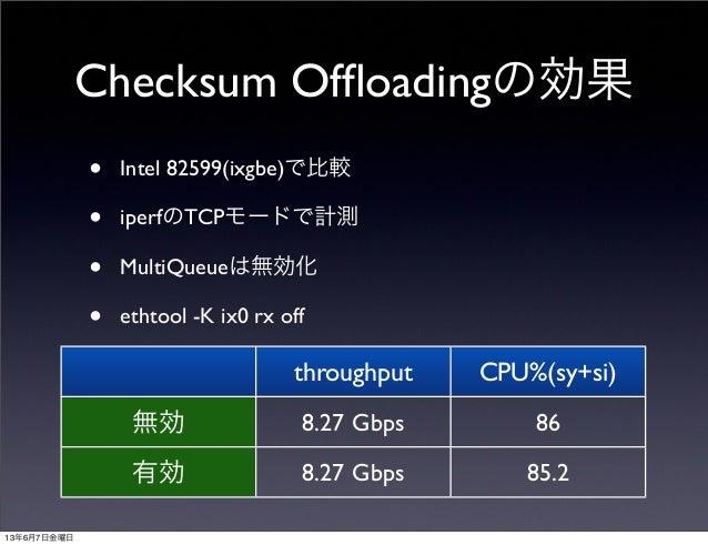 Checksum Offloadingの効果• Intel 82599(ixgbe)で比較• iperfのTCPモードで計測• MultiQueueは無効化• ethtool -K ix0 rx offthroughput CPU%(sy+si)...