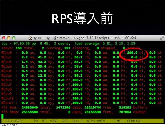 RPS導入前13年6月7日金曜日