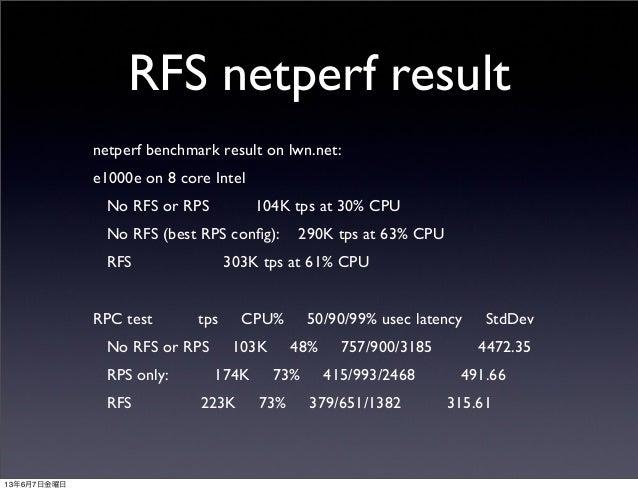 RFS netperf resultnetperf benchmark result on lwn.net:e1000e on 8 core Intel No RFS or RPS 104K tps at 30% CPU...