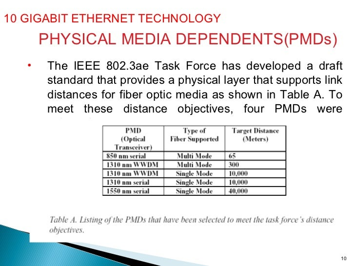 10 GIGABIT ETHERNET TECHNOLOGY  PHYSICAL MEDIA DEPENDENTS(PMDs) <ul><li>The IEEE 802.3ae Task Force has developed a draft ...