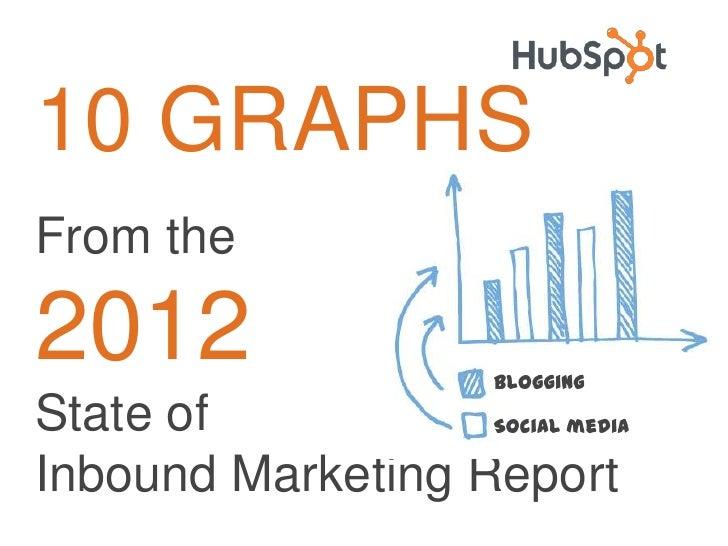10 GRAPHSFrom the2012                   BloggingState of           Social mediaInbound Marketing Report