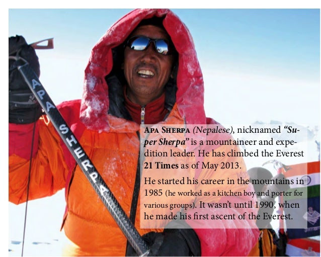 10 Greatest Mountaineers in the World