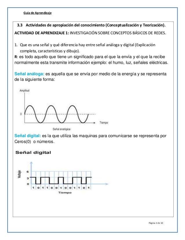 Guía de Aprendizaje Página 2 de 10 3.3 Actividades de apropiación del conocimiento (Conceptualización y Teorización). ACTI...