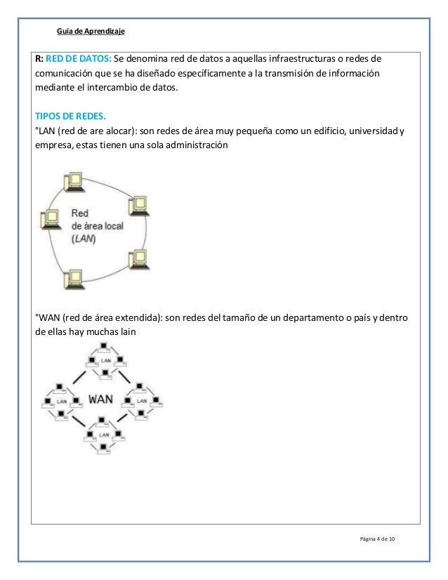 Guía de Aprendizaje Página 4 de 10 R: RED DE DATOS: Se denomina red de datos a aquellas infraestructuras o redes de comuni...