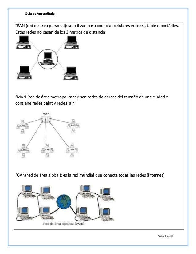 Guía de Aprendizaje Página 5 de 10 °PAN (red de área personal): se utilizan para conectar celulares entre sí, table o port...