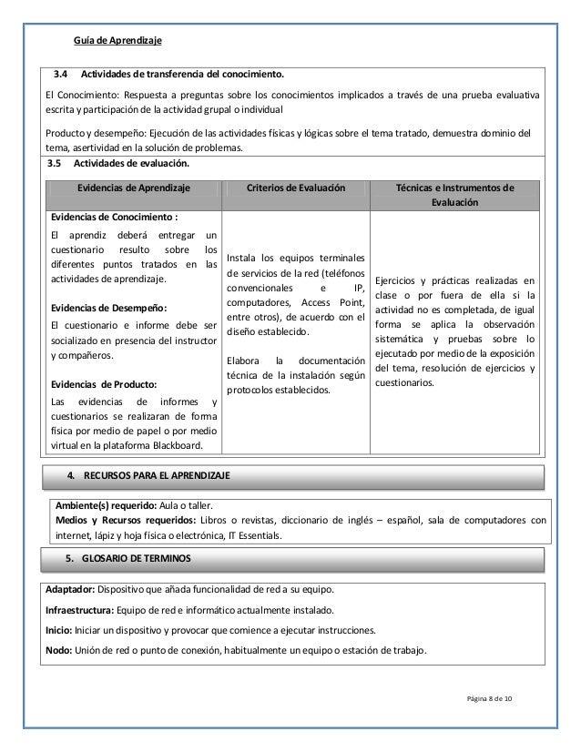Guía de Aprendizaje Página 8 de 10 3.4 Actividades de transferencia del conocimiento. El Conocimiento: Respuesta a pregunt...