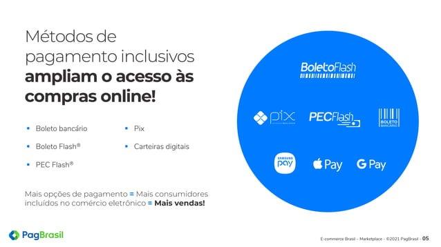 Métodos de pagamento inclusivos ampliam o acesso às compras online! Mais opções de pagamento = Mais consumidores incluídos...
