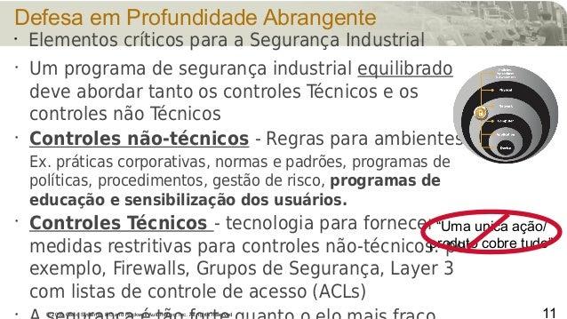 © 2016 Cisco Systems, Inc. and Rockwell Automation, Inc. All rights reserved Defesa em Profundidade Abrangente • Um progra...