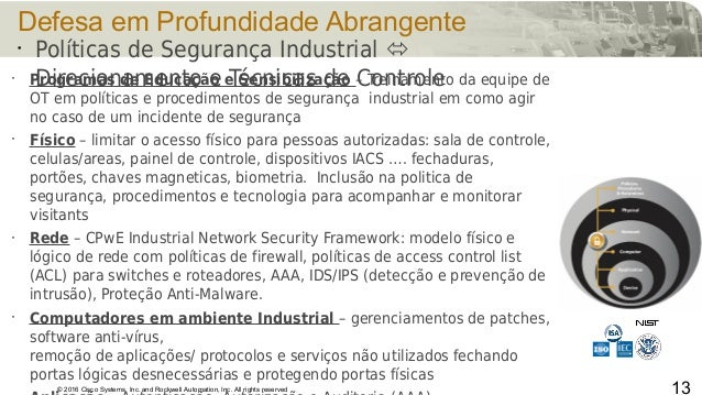 © 2016 Cisco Systems, Inc. and Rockwell Automation, Inc. All rights reserved Defesa em Profundidade Abrangente • Programas...