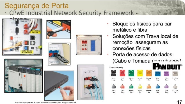 © 2016 Cisco Systems, Inc. and Rockwell Automation, Inc. All rights reserved 17 Segurança de Porta • CPwE Industrial Netwo...